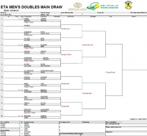 ETA MEN'S DOUBLES MAIN DRAW # mensdoubles